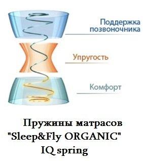 Матрас Sleep&Fly ORGANIC Alfa / Альфа 8